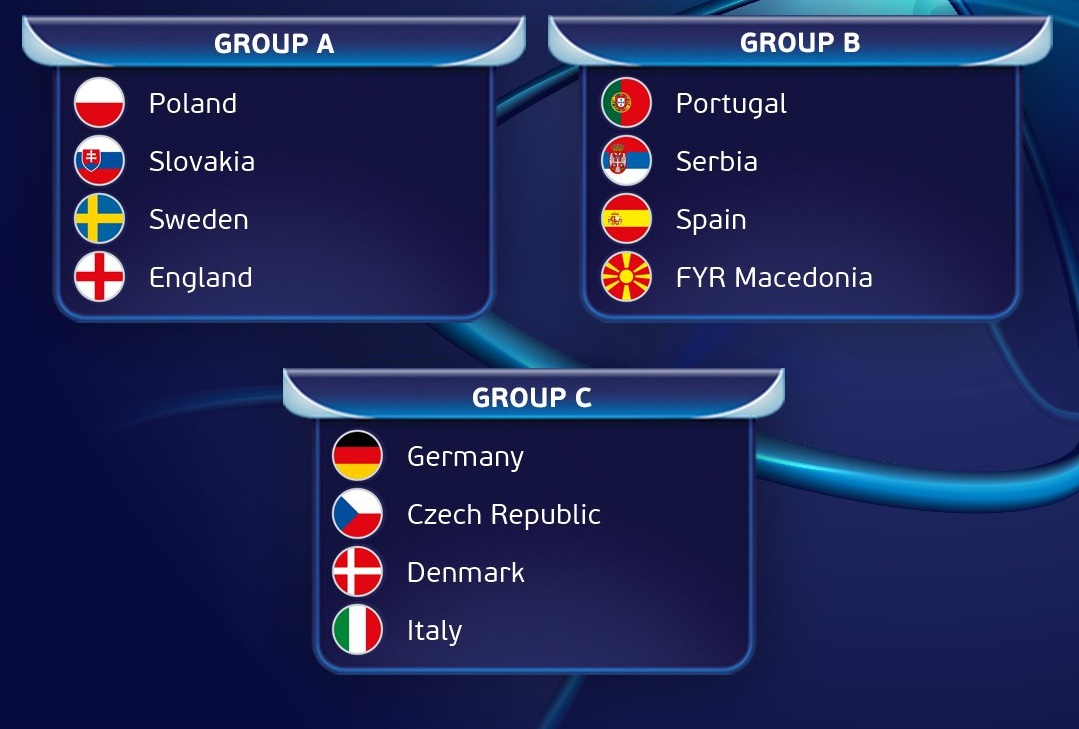 It'll be tough goings (photo: UEFA)